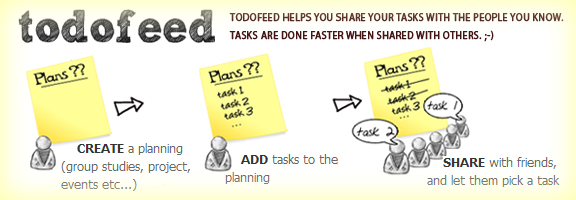 Todofeed.com –Easy to Share Your Tasks