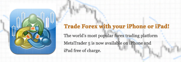 Forex trading made ez review