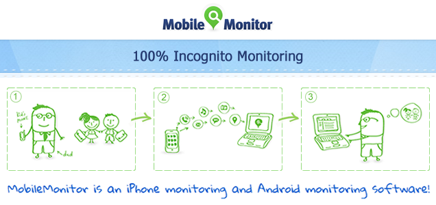Mobile Monitor- Monitor Phones without any Apprehensions