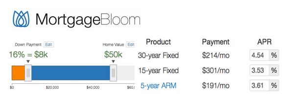 MortgageBloom.Com – A Quick Mortgage Calculator