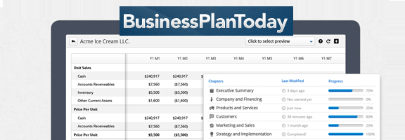 Business Plan Builder – Give a Perfect Start to Your Business