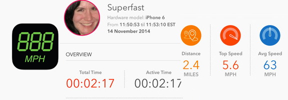 Make Speed Pro+ your Daily Companion While Walking