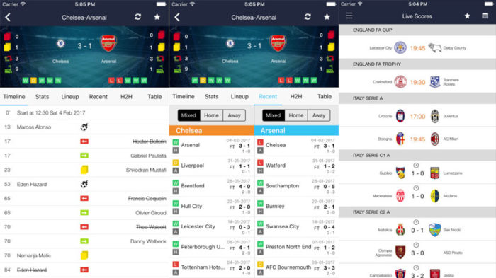 Live Football Stats And Scores App Review
