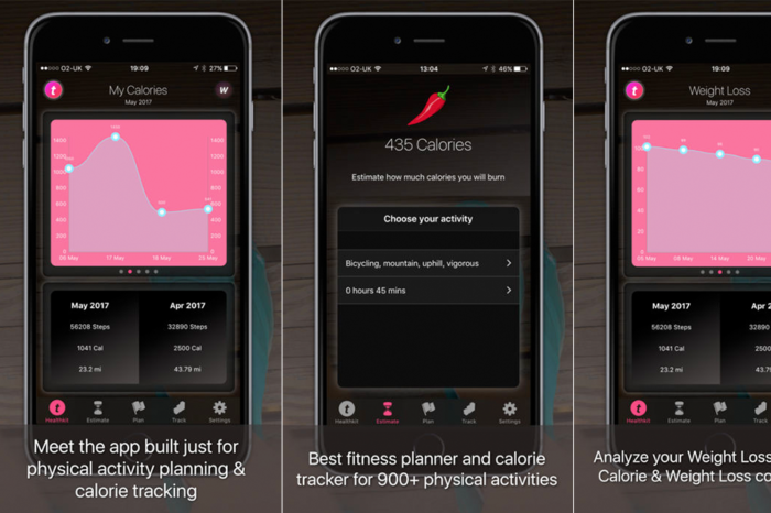 TRY AROUND- PLAN, TRACK & ANALYSE PHYSICAL ACTIVITIES!