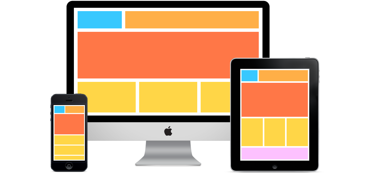 The advantages of responsive web design