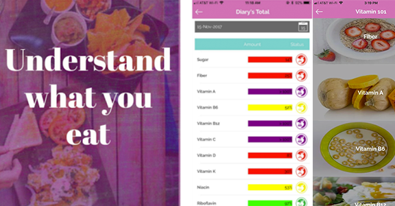 R U FUELED- NUTRITION TRACKER- KNOW MORE ABOUT YOUR DIET!